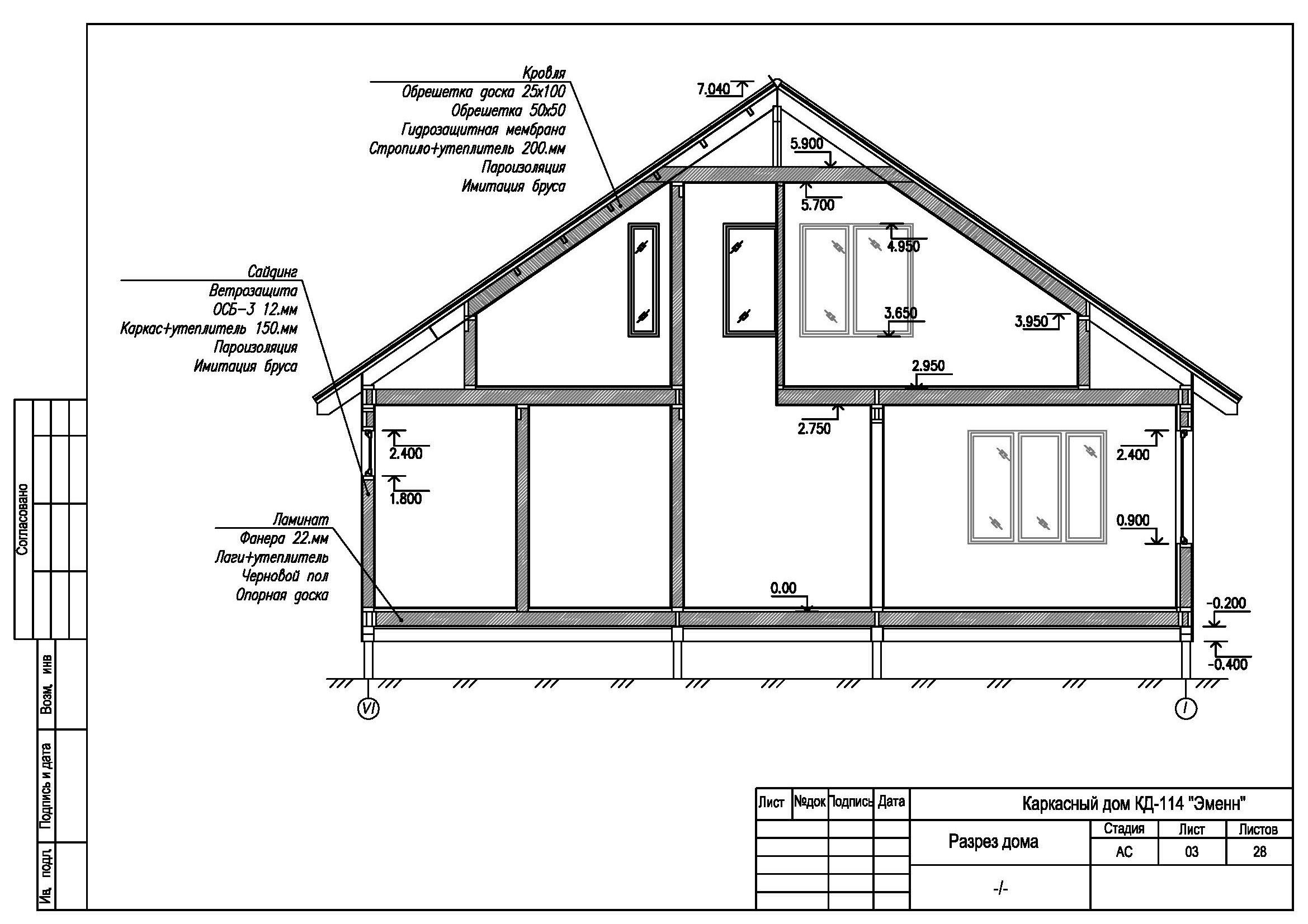 Деревянный дом своими руками схема 404